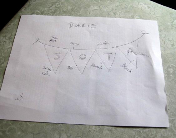Bonnie's design